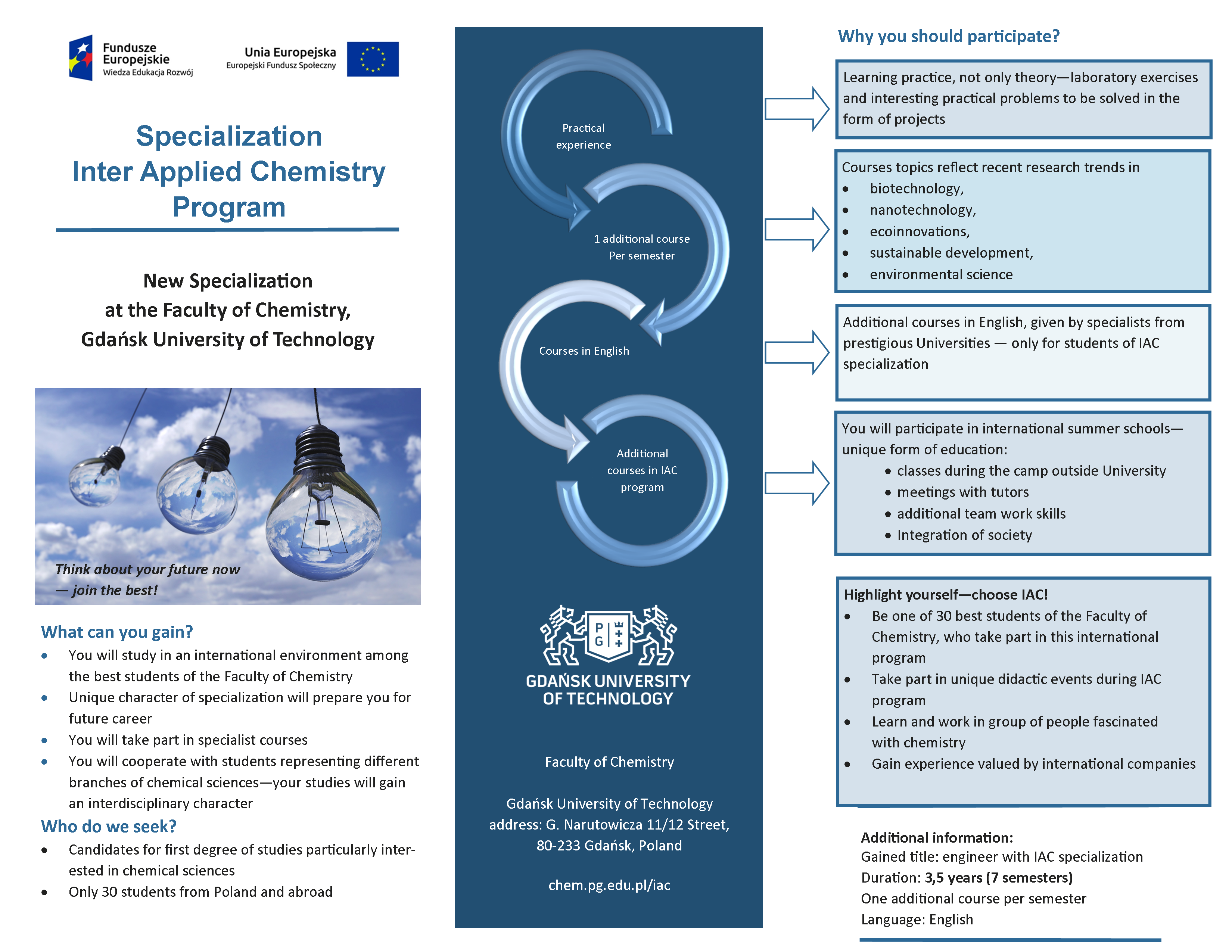 Faculty Chemistry Presentation Topics   Blog at MirchiMart com